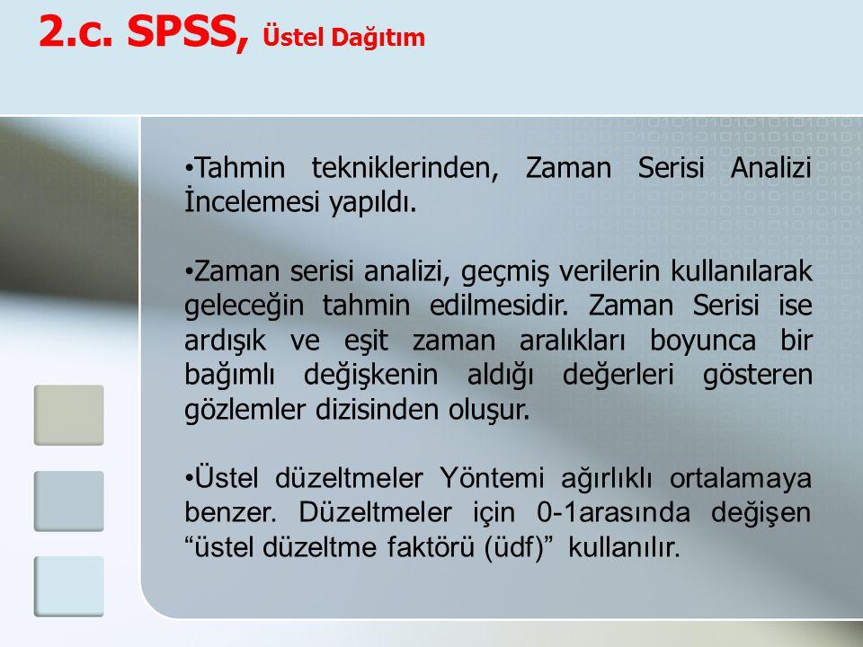 2.c. SPSS, Üstel Dağıtım Tahmin tekniklerinden, Zaman Serisi Analizi İncelemesi yapıldı.