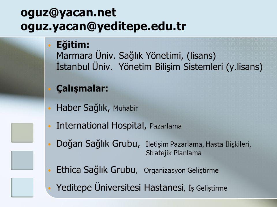 oguz@yacan.net oguz.yacan@yeditepe.edu.tr