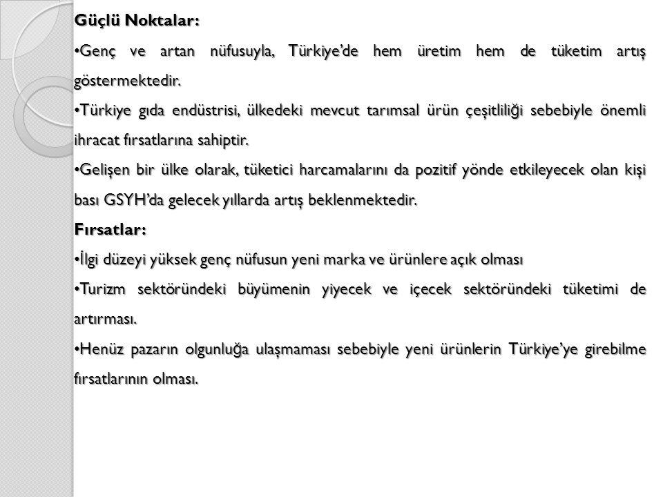Güçlü Noktalar: Genç ve artan nüfusuyla, Türkiye'de hem üretim hem de tüketim artış göstermektedir.