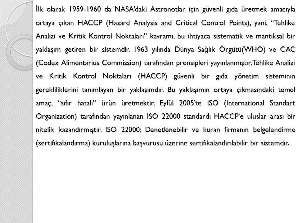 İlk olarak 1959-1960 da NASA'daki Astronotlar için güvenli gıda üretmek amacıyla ortaya çıkan HACCP (Hazard Analysis and Critical Control Points), yani, Tehlike Analizi ve Kritik Kontrol Noktaları kavramı, bu ihtiyaca sistematik ve mantıksal bir yaklaşım getiren bir sistemdir.