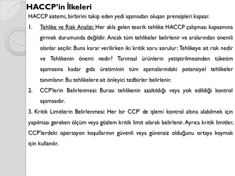 HACCP'in İlkeleri HACCP sistemi, birbirini takip eden yedi aşamadan oluşan prensipleri kapsar.