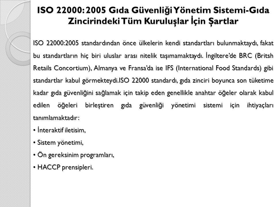 ISO 22000: 2005 Gıda Güvenliği Yönetim Sistemi-Gıda Zincirindeki Tüm Kuruluşlar İçin Şartlar