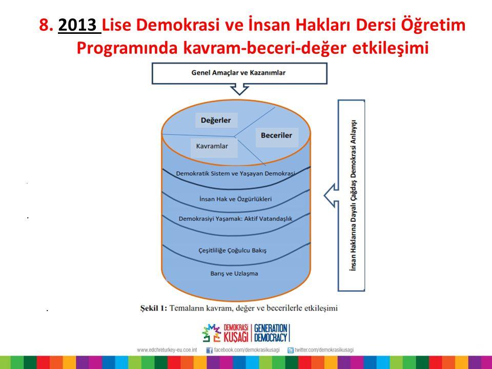 8. 2013 Lise Demokrasi ve İnsan Hakları Dersi Öğretim Programında kavram-beceri-değer etkileşimi