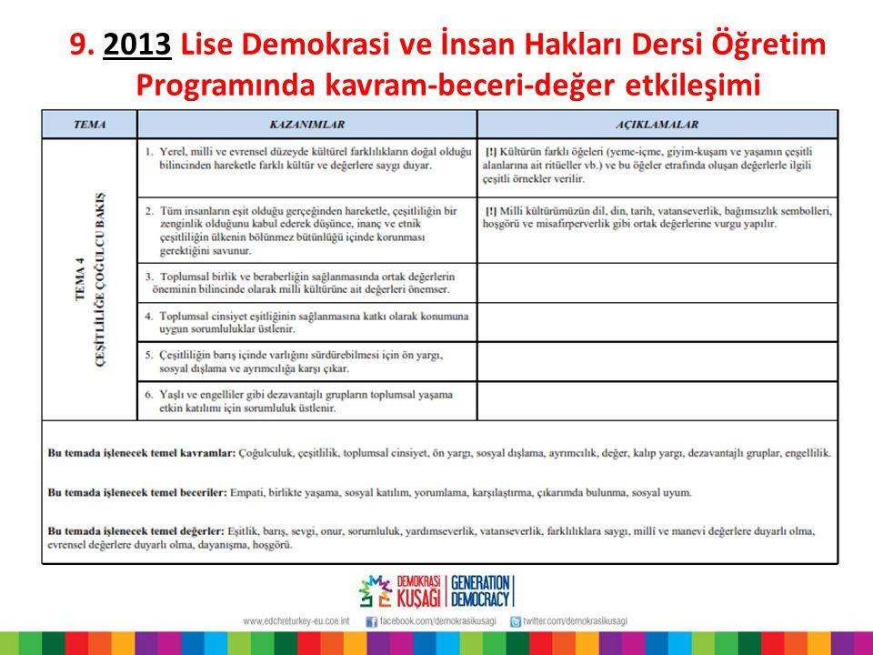 9. 2013 Lise Demokrasi ve İnsan Hakları Dersi Öğretim Programında kavram-beceri-değer etkileşimi