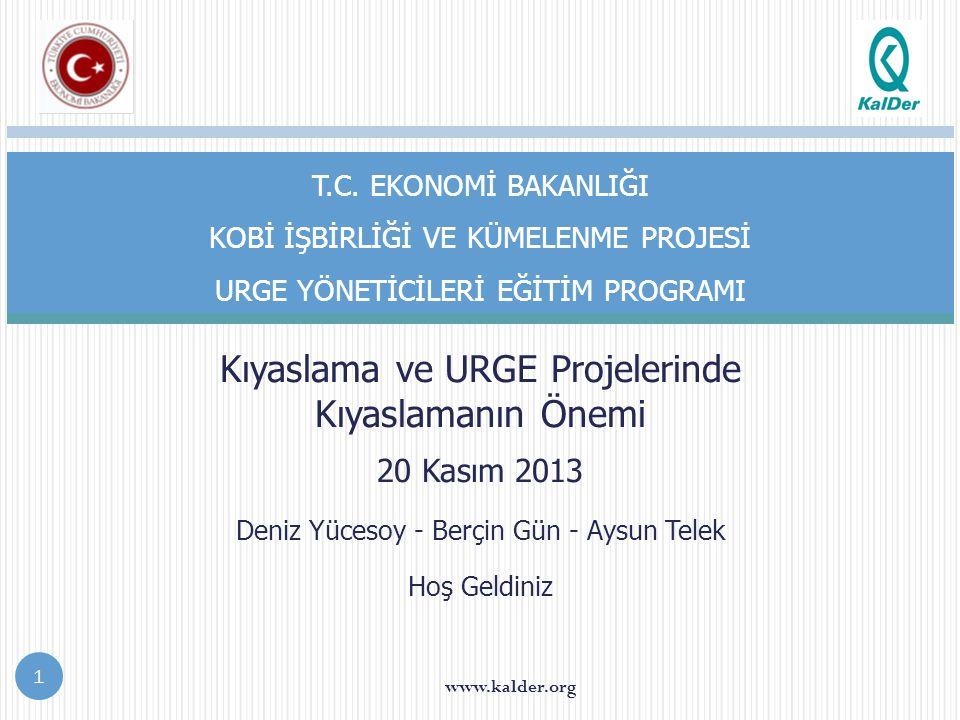Kıyaslama ve URGE Projelerinde Kıyaslamanın Önemi