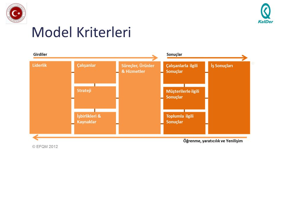 Model Kriterleri