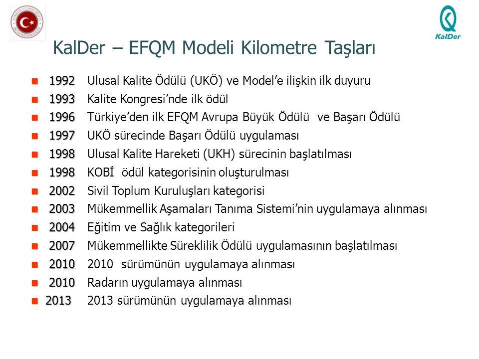 KalDer – EFQM Modeli Kilometre Taşları