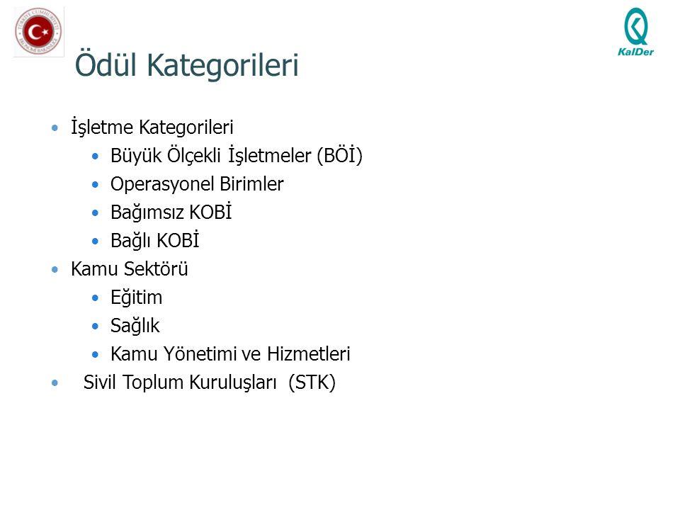 Ödül Kategorileri İşletme Kategorileri Büyük Ölçekli İşletmeler (BÖİ)