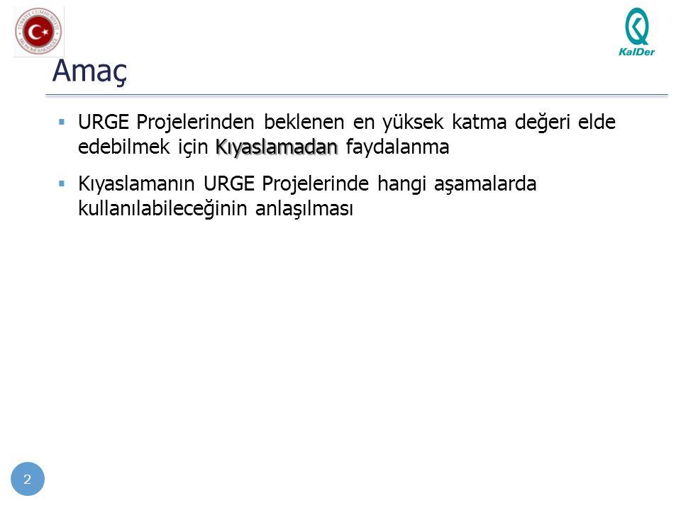 Amaç URGE Projelerinden beklenen en yüksek katma değeri elde edebilmek için Kıyaslamadan faydalanma.