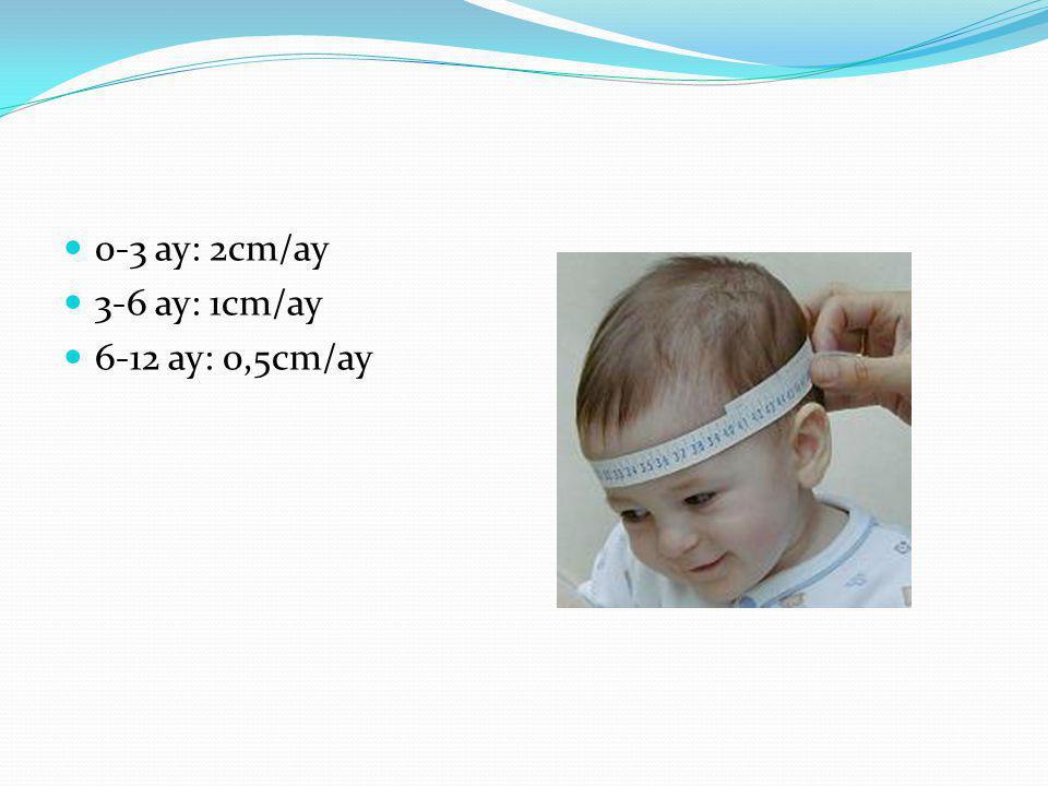 0-3 ay: 2cm/ay 3-6 ay: 1cm/ay 6-12 ay: 0,5cm/ay