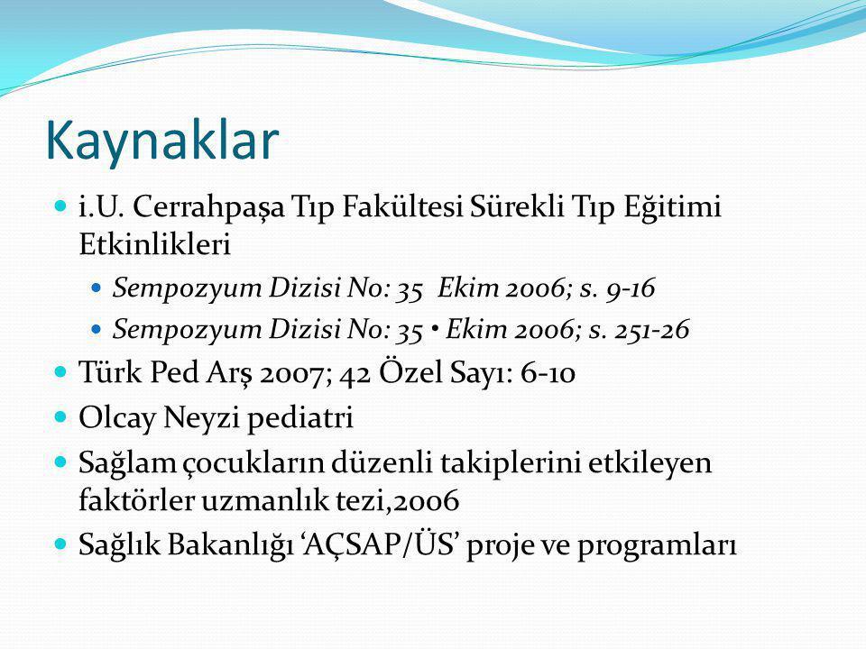 Kaynaklar i.U. Cerrahpaşa Tıp Fakültesi Sürekli Tıp Eğitimi Etkinlikleri. Sempozyum Dizisi No: 35 Ekim 2006; s. 9-16.