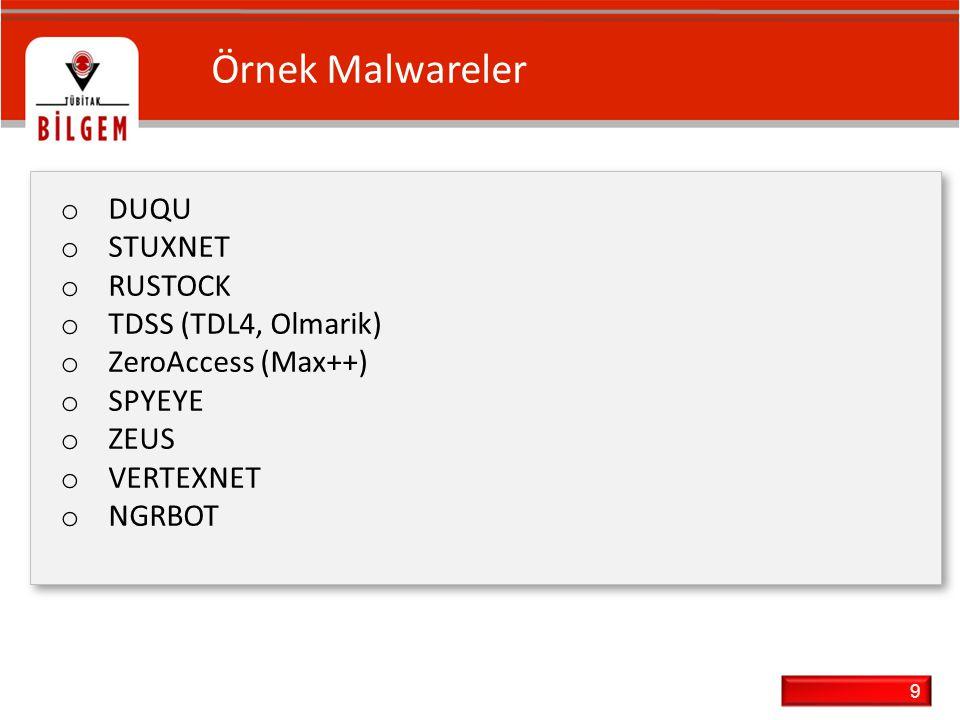 Örnek Malwareler DUQU STUXNET RUSTOCK TDSS (TDL4, Olmarik)