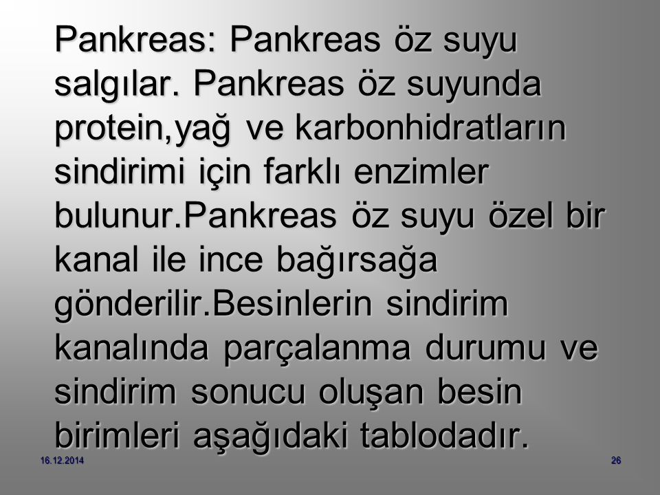 Pankreas: Pankreas öz suyu salgılar