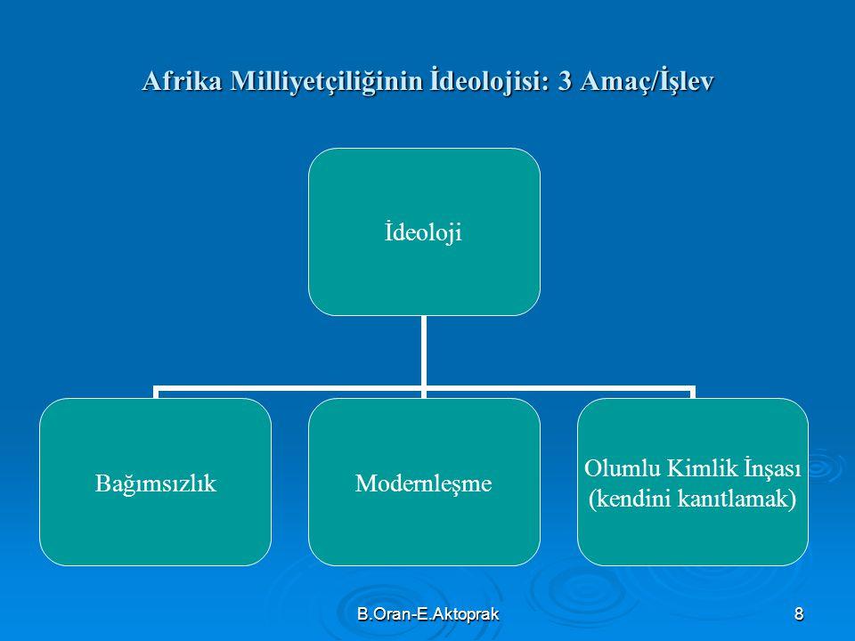 Afrika Milliyetçiliğinin İdeolojisi: 3 Amaç/İşlev