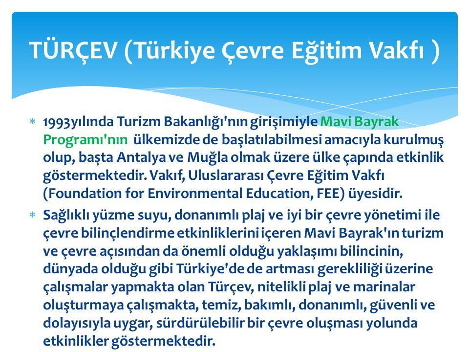 TÜRÇEV (Türkiye Çevre Eğitim Vakfı )