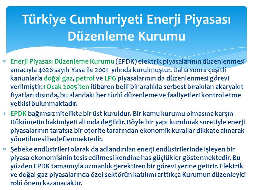 Türkiye Cumhuriyeti Enerji Piyasası Düzenleme Kurumu