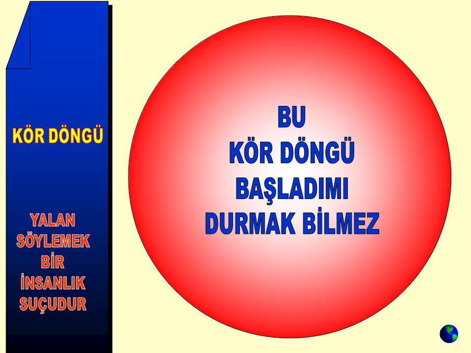 TİCARİ RANT BEKLENTİSİ