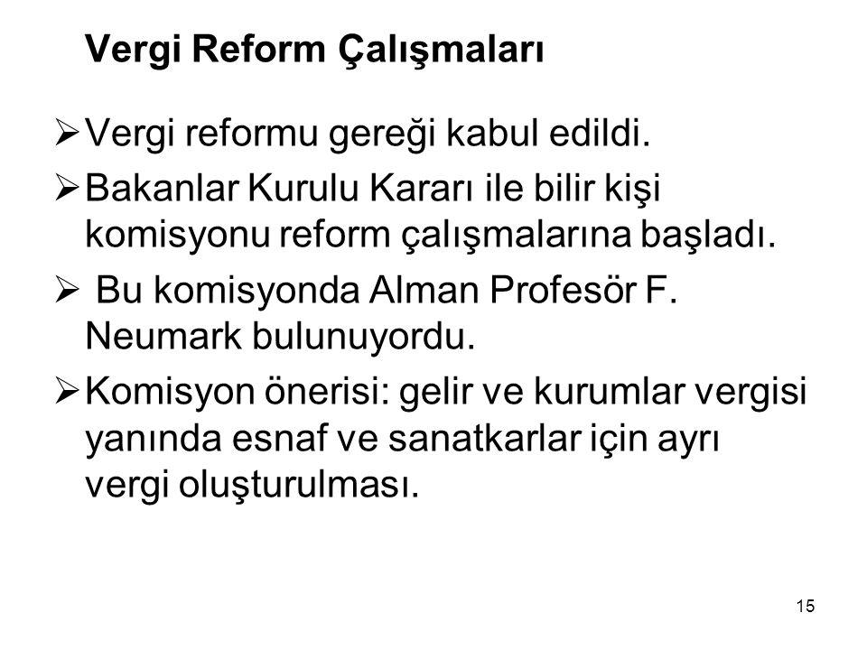 Vergi Reform Çalışmaları