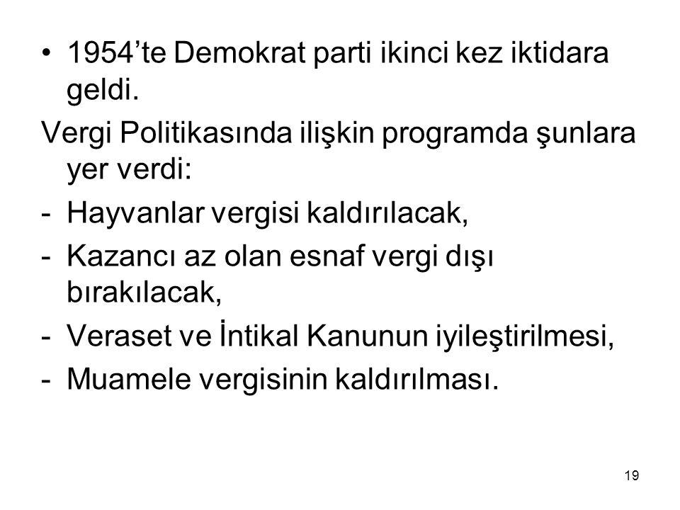 1954'te Demokrat parti ikinci kez iktidara geldi.