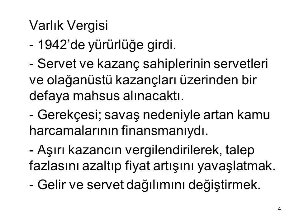 Varlık Vergisi - 1942'de yürürlüğe girdi.