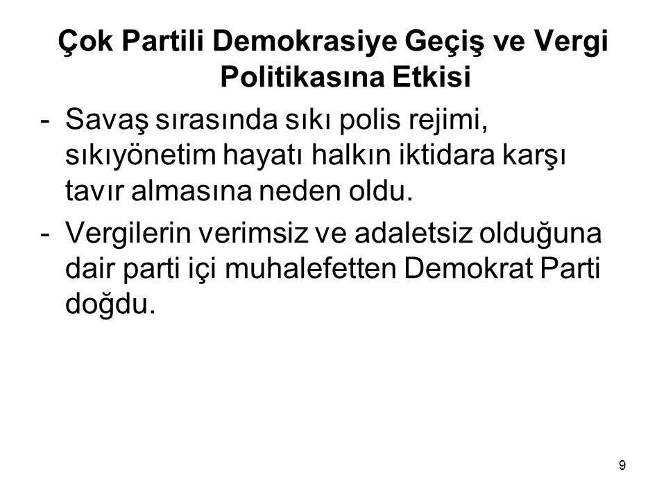 Çok Partili Demokrasiye Geçiş ve Vergi Politikasına Etkisi