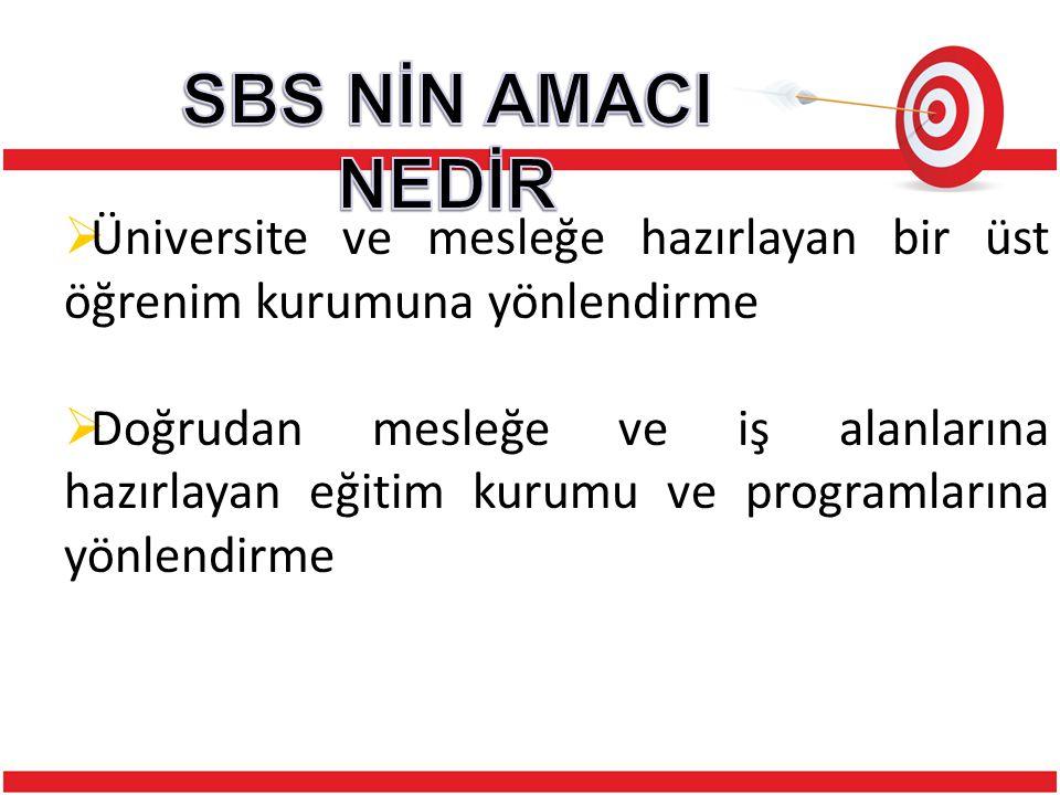 SBS NİN AMACI NEDİR Üniversite ve mesleğe hazırlayan bir üst öğrenim kurumuna yönlendirme.