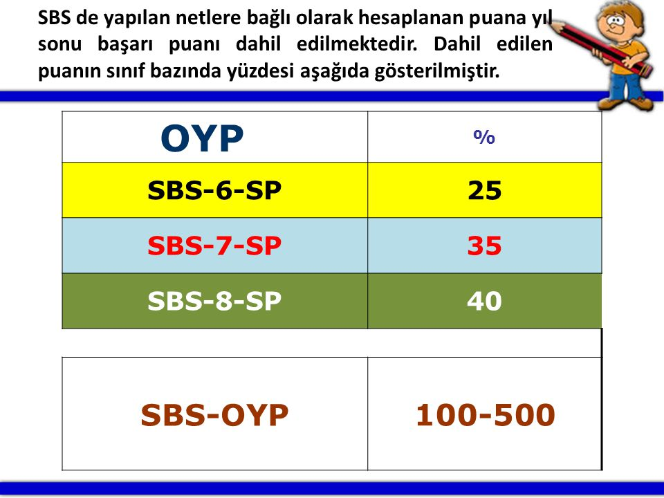 OYP 100-500 SBS-OYP SBS-6-SP 25 SBS-7-SP 35 SBS-8-SP 40
