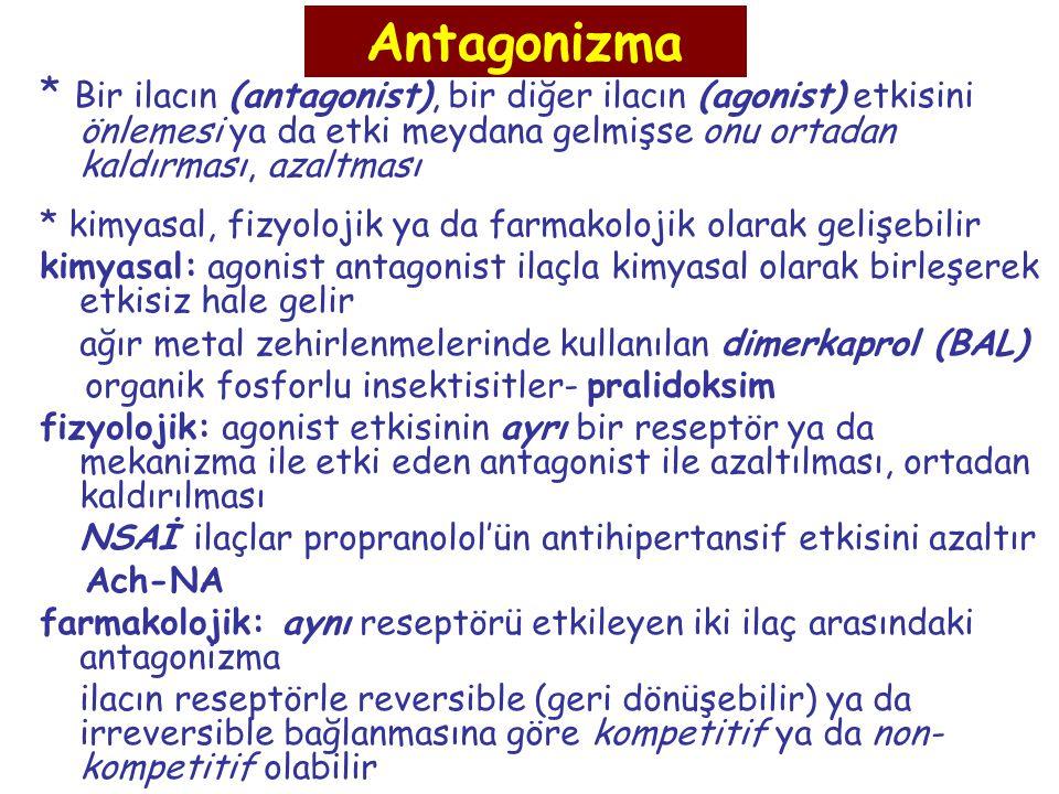 Antagonizma * Bir ilacın (antagonist), bir diğer ilacın (agonist) etkisini önlemesi ya da etki meydana gelmişse onu ortadan kaldırması, azaltması.