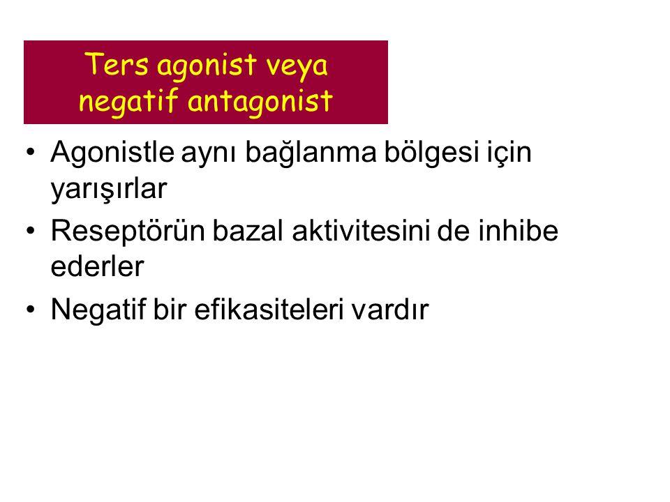 Ters agonist veya negatif antagonist