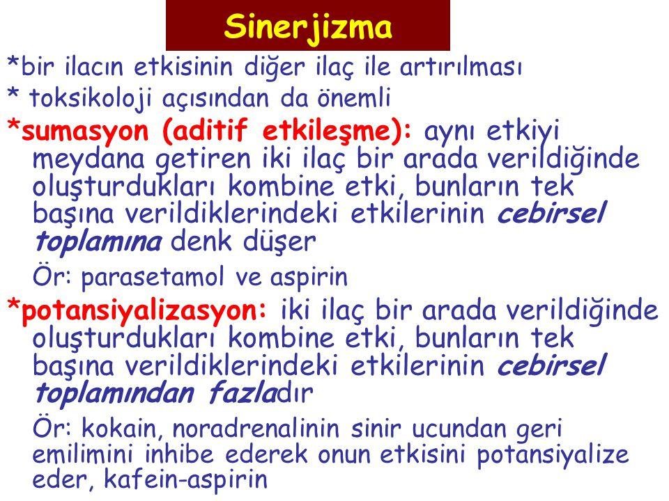 Sinerjizma *bir ilacın etkisinin diğer ilaç ile artırılması. * toksikoloji açısından da önemli.