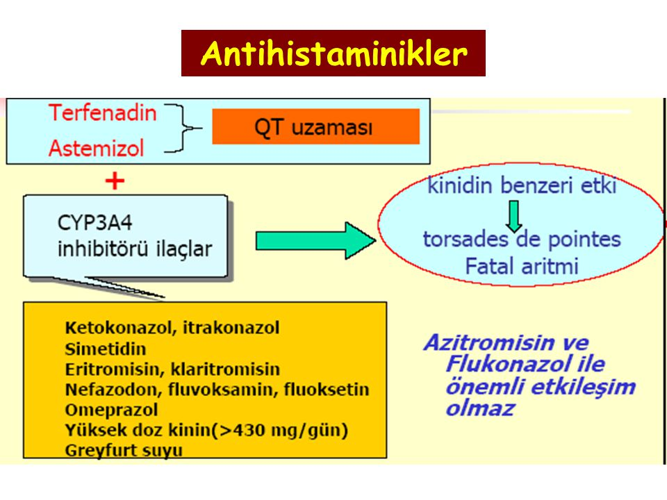 Antihistaminikler