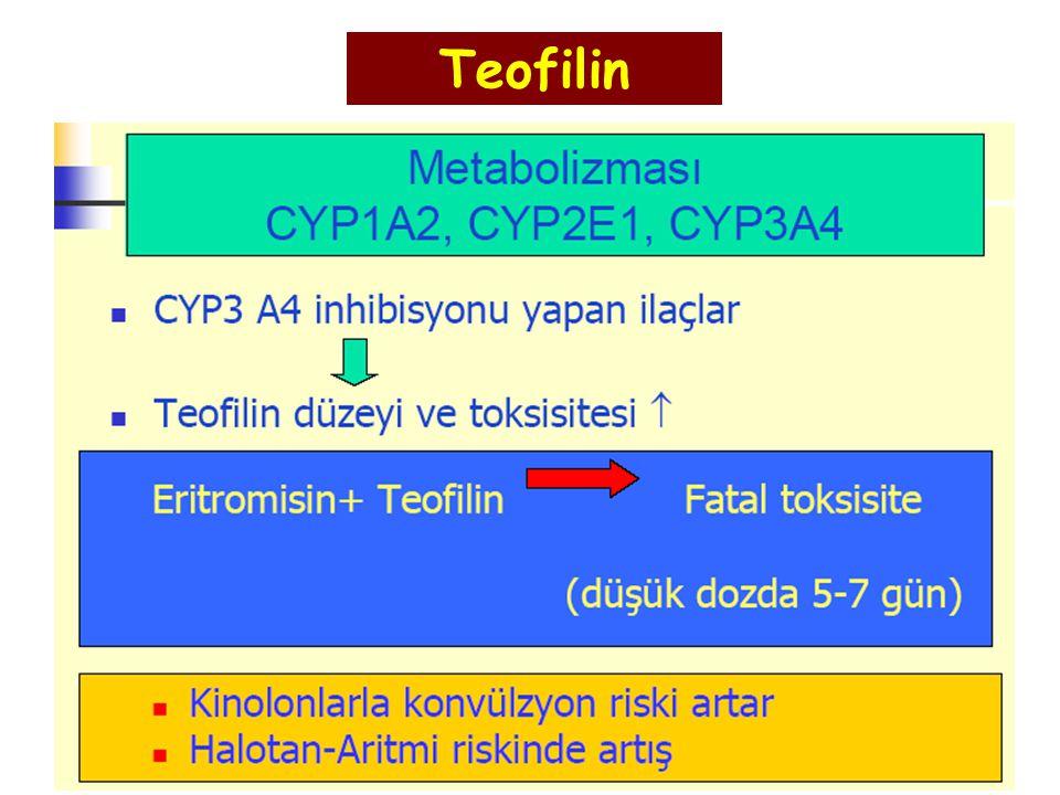 Teofilin