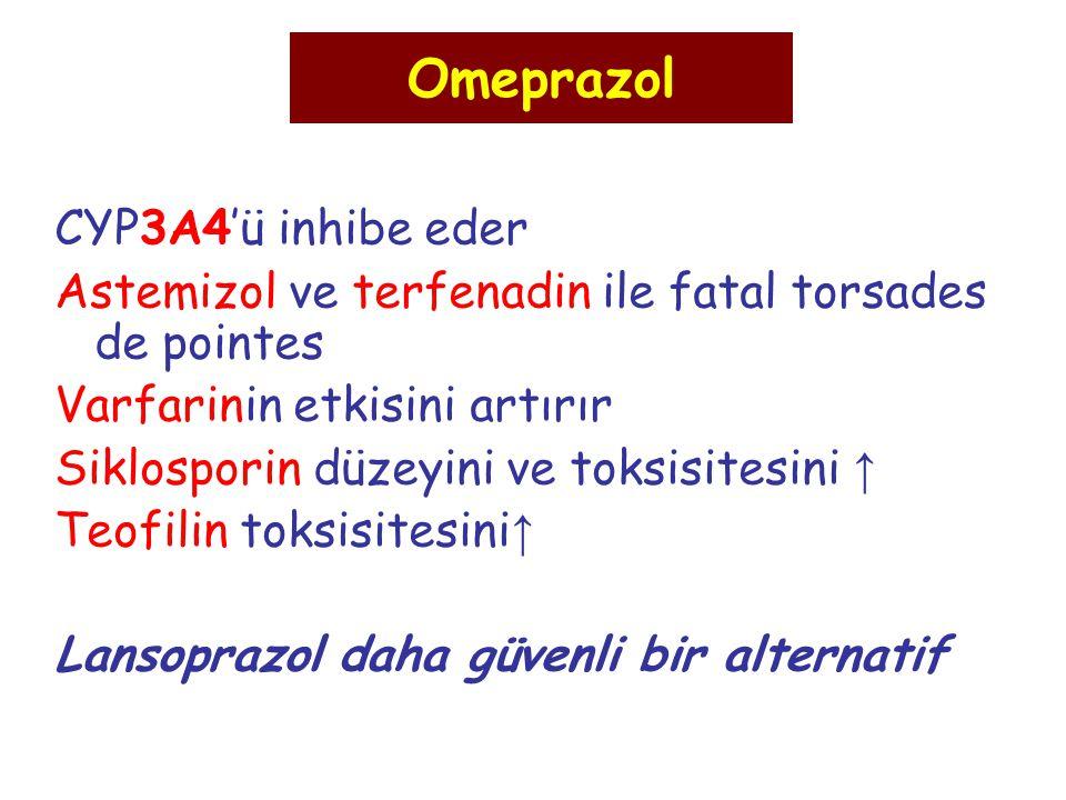 Omeprazol CYP3A4'ü inhibe eder