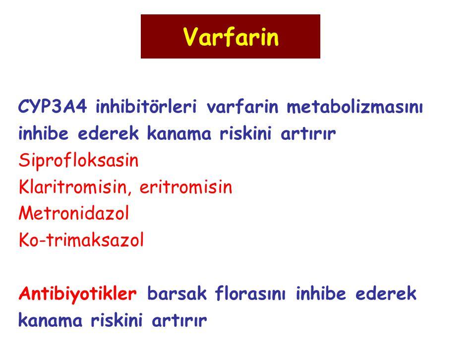 Varfarin CYP3A4 inhibitörleri varfarin metabolizmasını