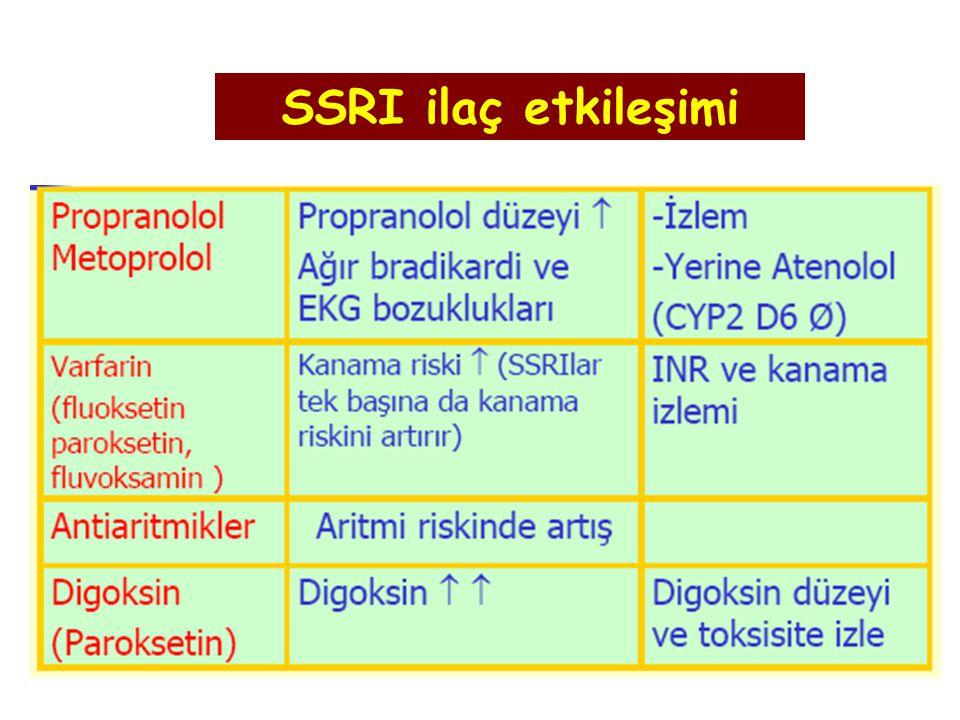 SSRI ilaç etkileşimi