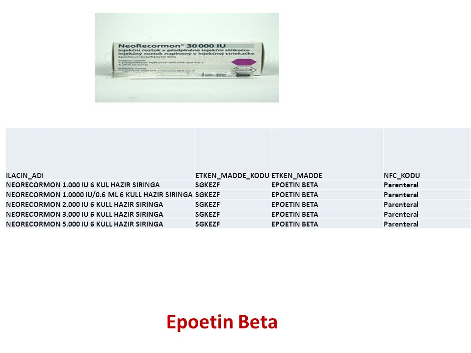 Epoetin Beta ILACIN_ADI ETKEN_MADDE_KODU ETKEN_MADDE NFC_KODU