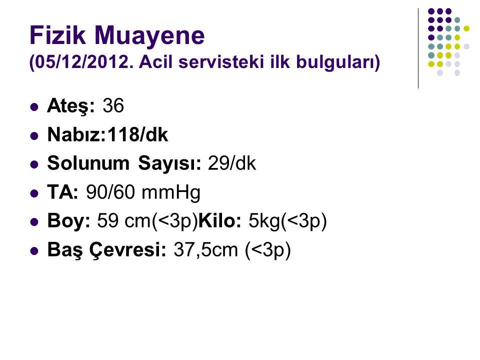 Fizik Muayene (05/12/2012. Acil servisteki ilk bulguları)