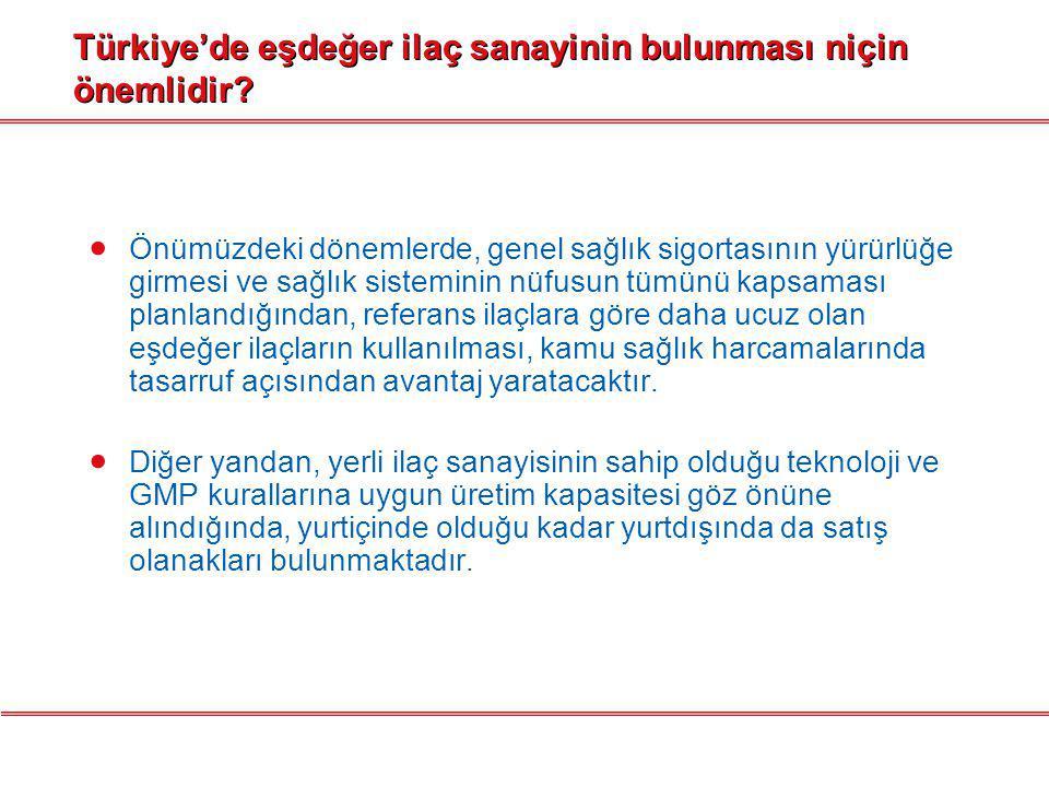 Türkiye'de eşdeğer ilaç sanayinin bulunması niçin önemlidir
