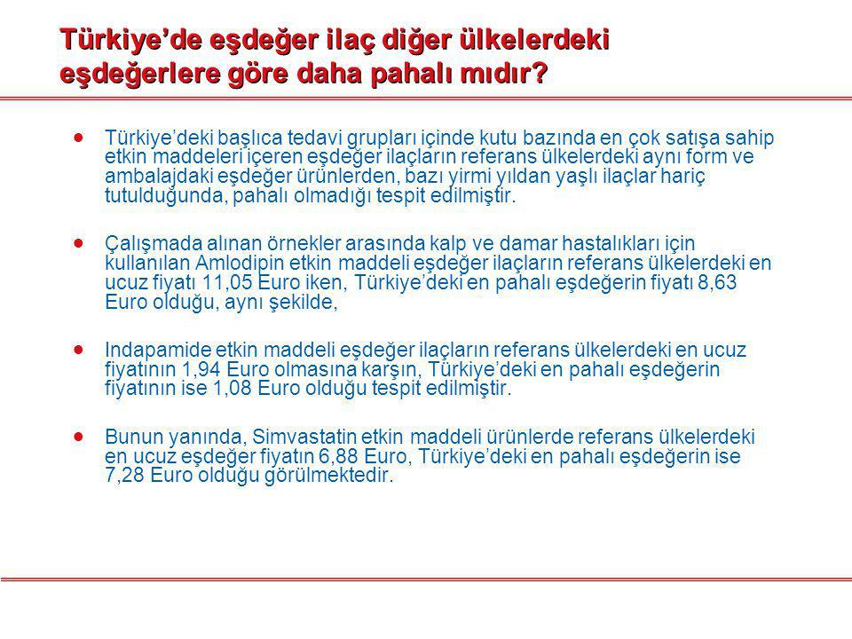 Türkiye'de eşdeğer ilaç diğer ülkelerdeki eşdeğerlere göre daha pahalı mıdır