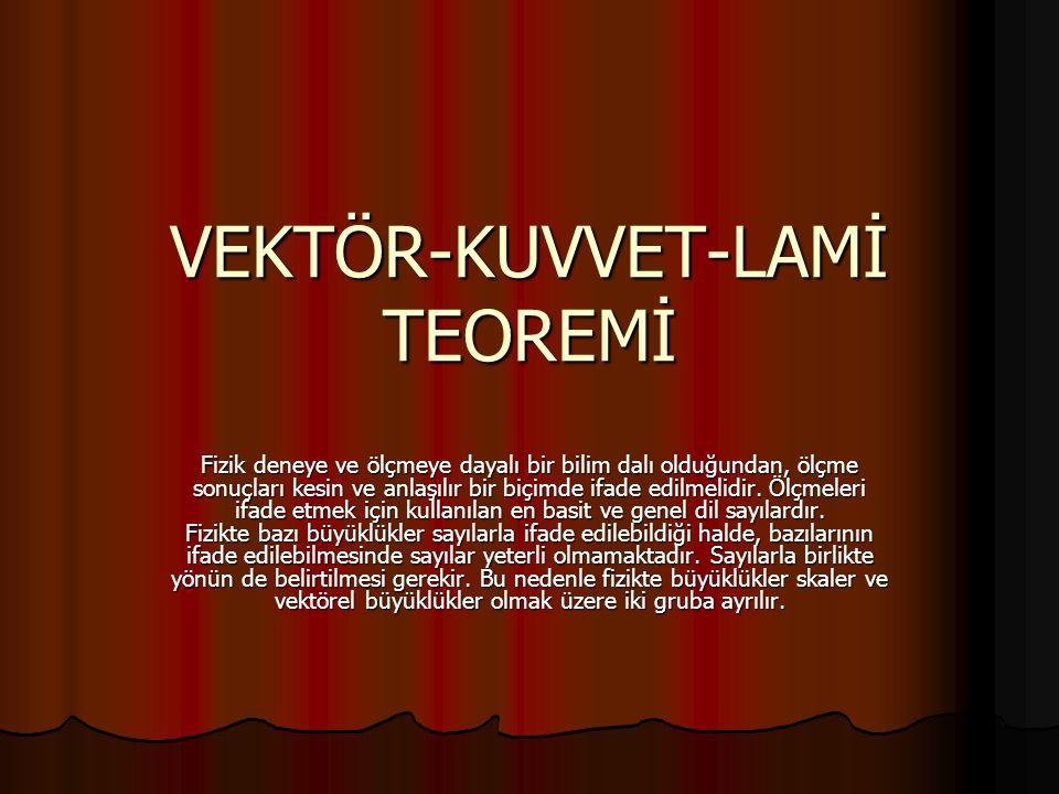 VEKTÖR-KUVVET-LAMİ TEOREMİ