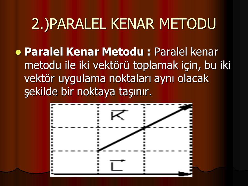 2.)PARALEL KENAR METODU