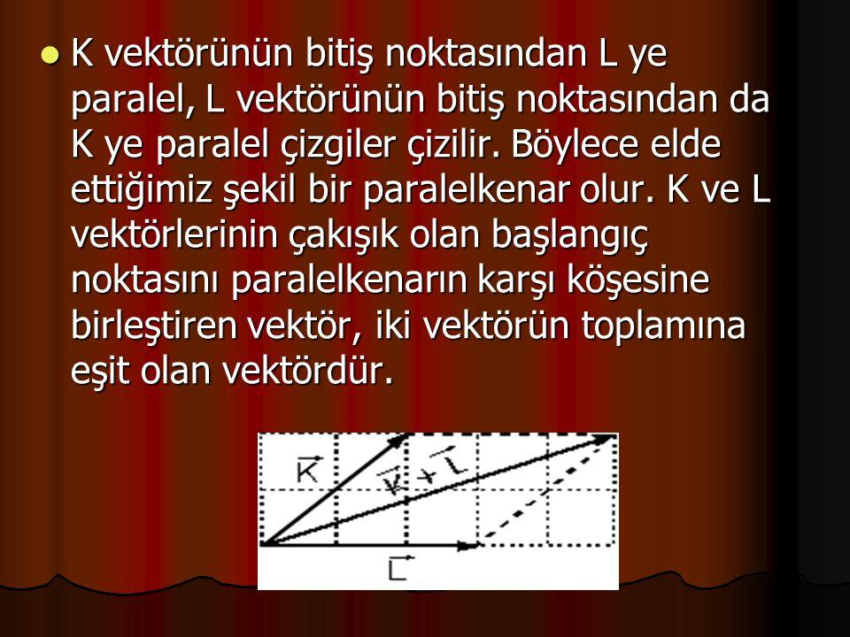 K vektörünün bitiş noktasından L ye paralel, L vektörünün bitiş noktasından da K ye paralel çizgiler çizilir.