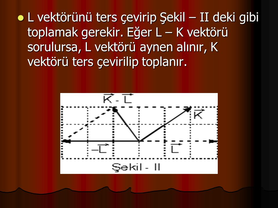L vektörünü ters çevirip Şekil – II deki gibi toplamak gerekir