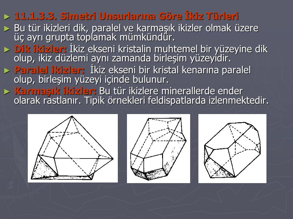 11.1.3.3. Simetri Unsurlarına Göre İkiz Türleri
