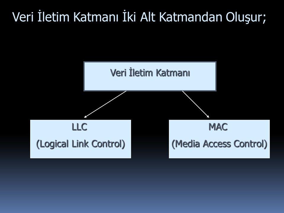 Veri İletim Katmanı İki Alt Katmandan Oluşur;