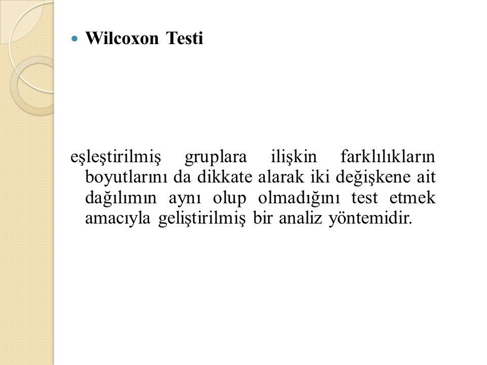 Wilcoxon Testi