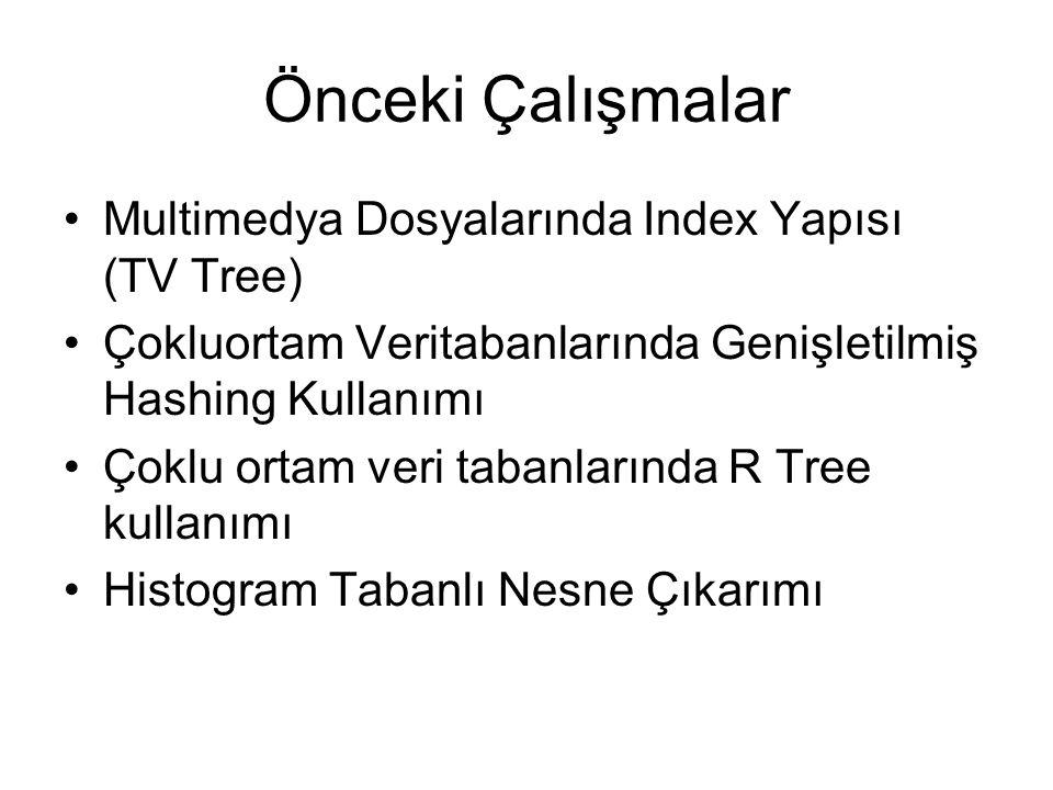 Önceki Çalışmalar Multimedya Dosyalarında Index Yapısı (TV Tree)