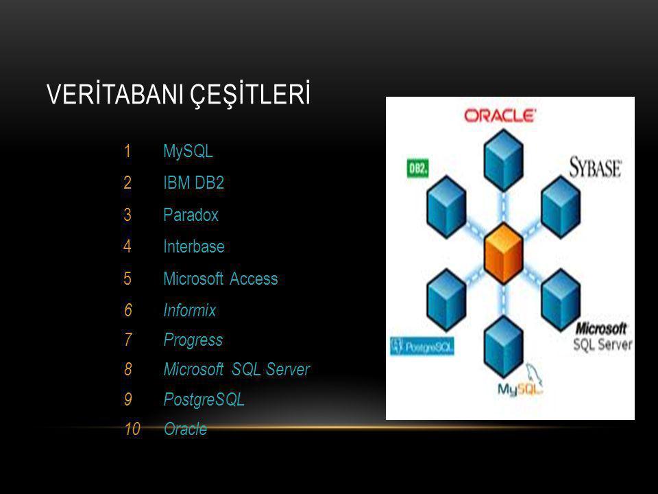 VERİTABANI ÇEŞİTLERİ MySQL IBM DB2 Paradox Interbase Microsoft Access