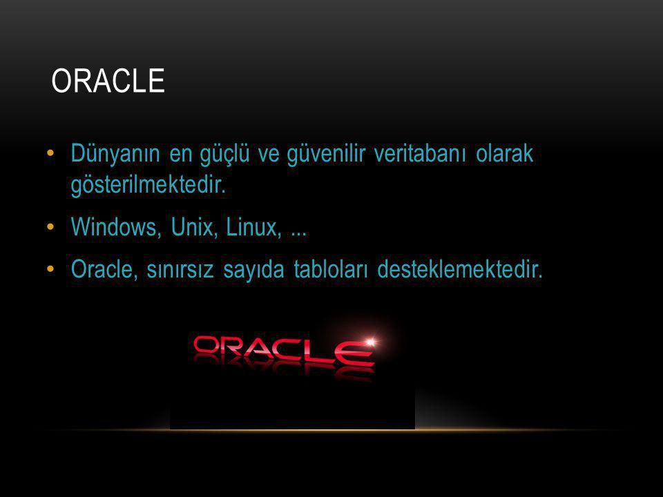Oracle Dünyanın en güçlü ve güvenilir veritabanı olarak gösterilmektedir. Windows, Unix, Linux, ...