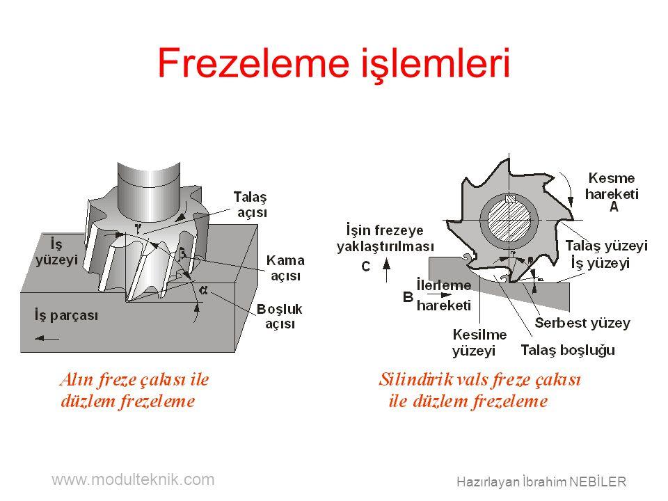 Frezeleme işlemleri